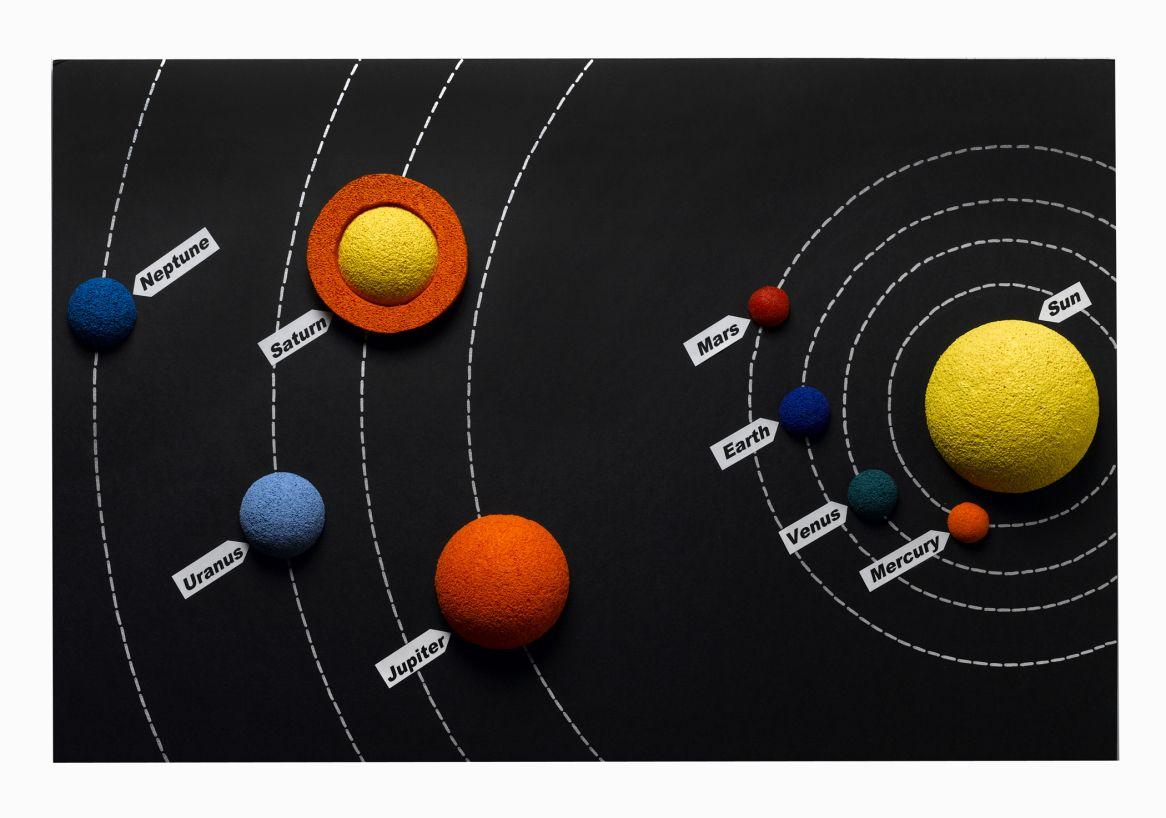 solar system use - photo #21