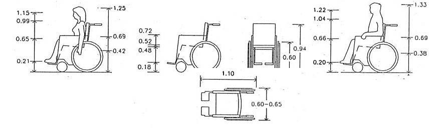 aseos planta silla de ruedas