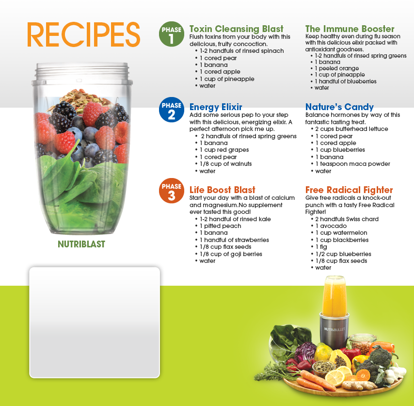 nutribullet for weight loss recipes