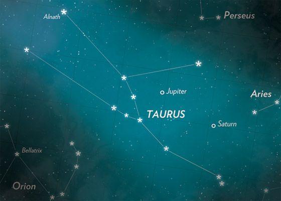 constellations taurus nebula - photo #21