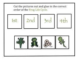 Preschool Printables: Frog Life Cycle