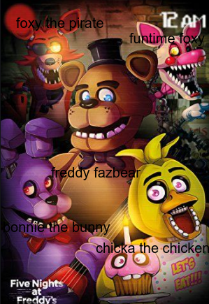Five Nights At Freddy's Characters Names And Pictures : nights, freddy's, characters, names, pictures, Characters, Names, Chica,freddy,foxy,bonnie,funtime, Nailed, Poses, Nights, Freddy's,, Fnaf,, Freddy