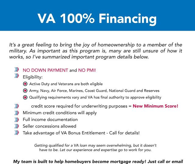 2020 Kentucky VA Mortgage Guidelines In 2020