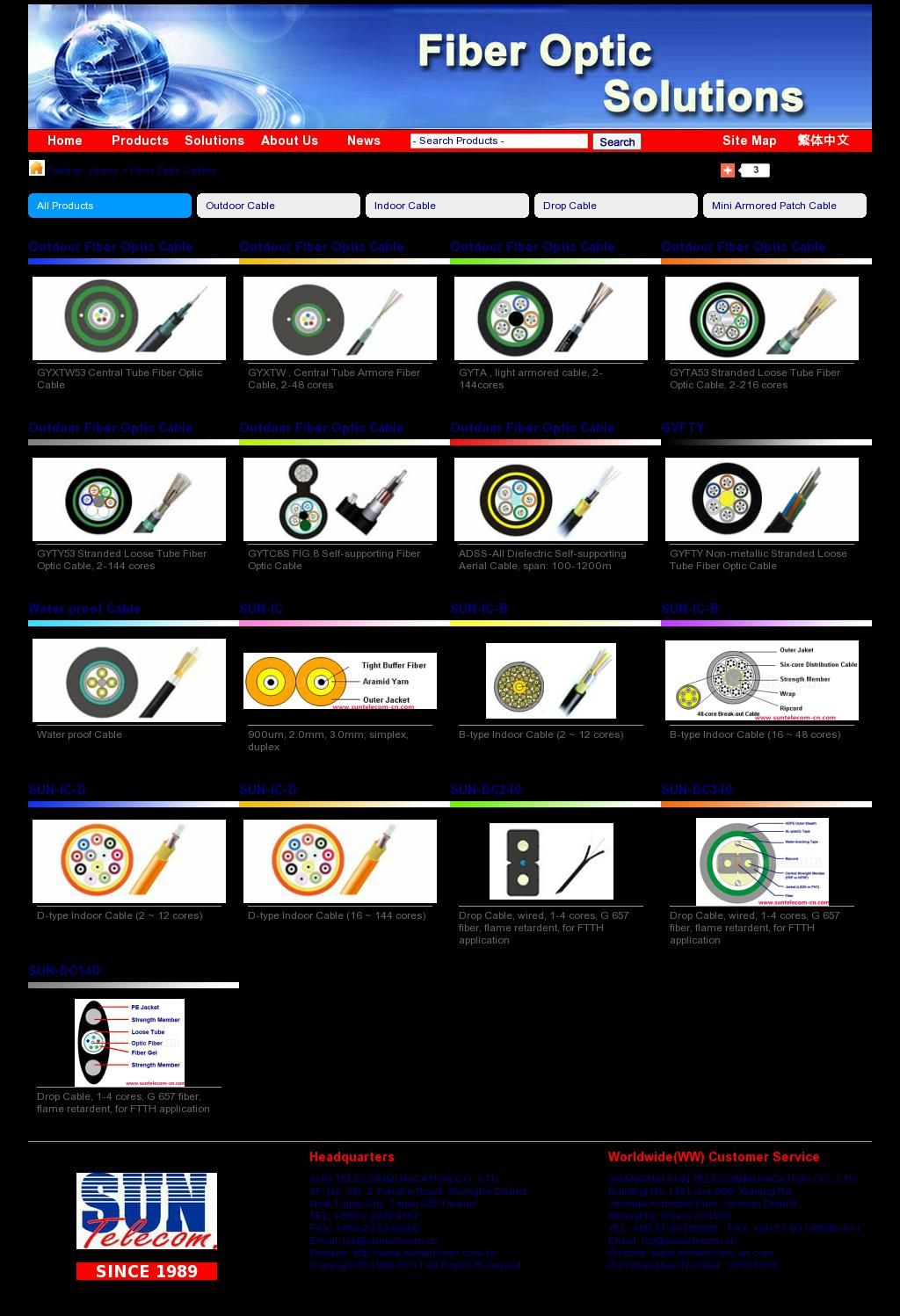 Fiber Optic Solutions All Kinds Of Fiber Optics Cables Available Fiber Optic Fibre Optics Fiber Optic Cable