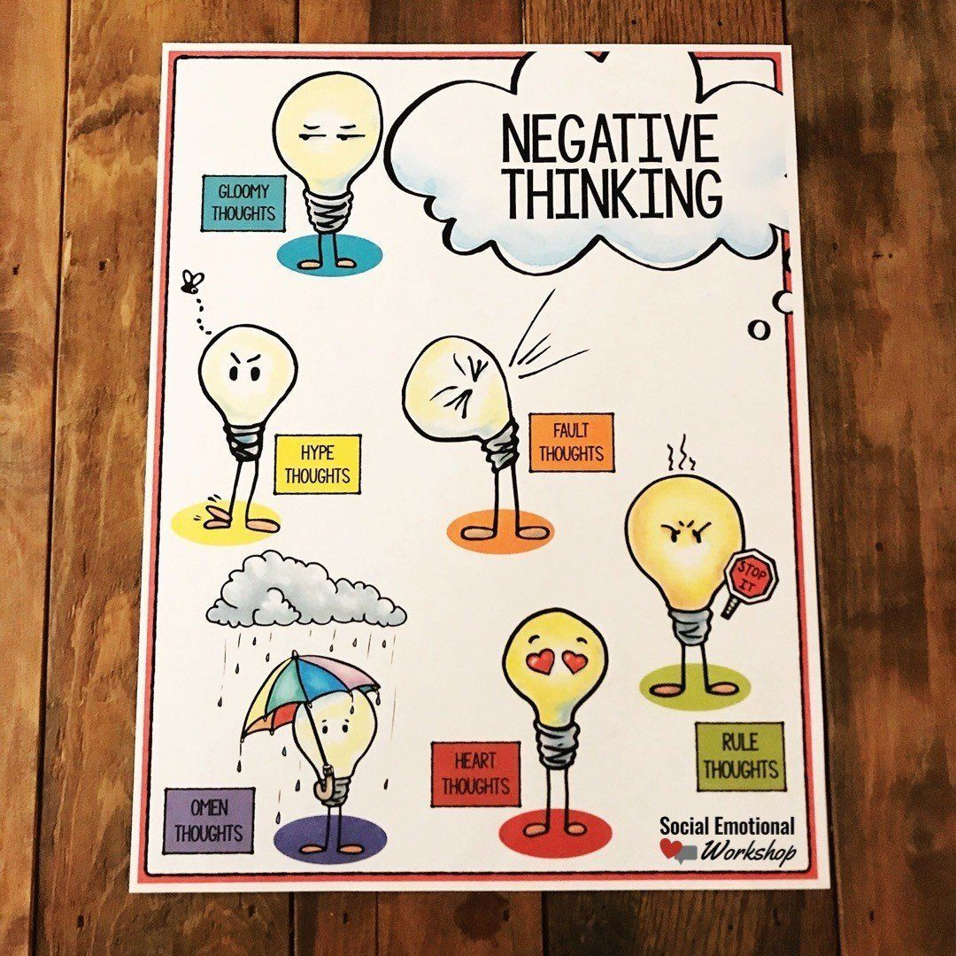 Negative Thinking Activities To Recognize Automatic