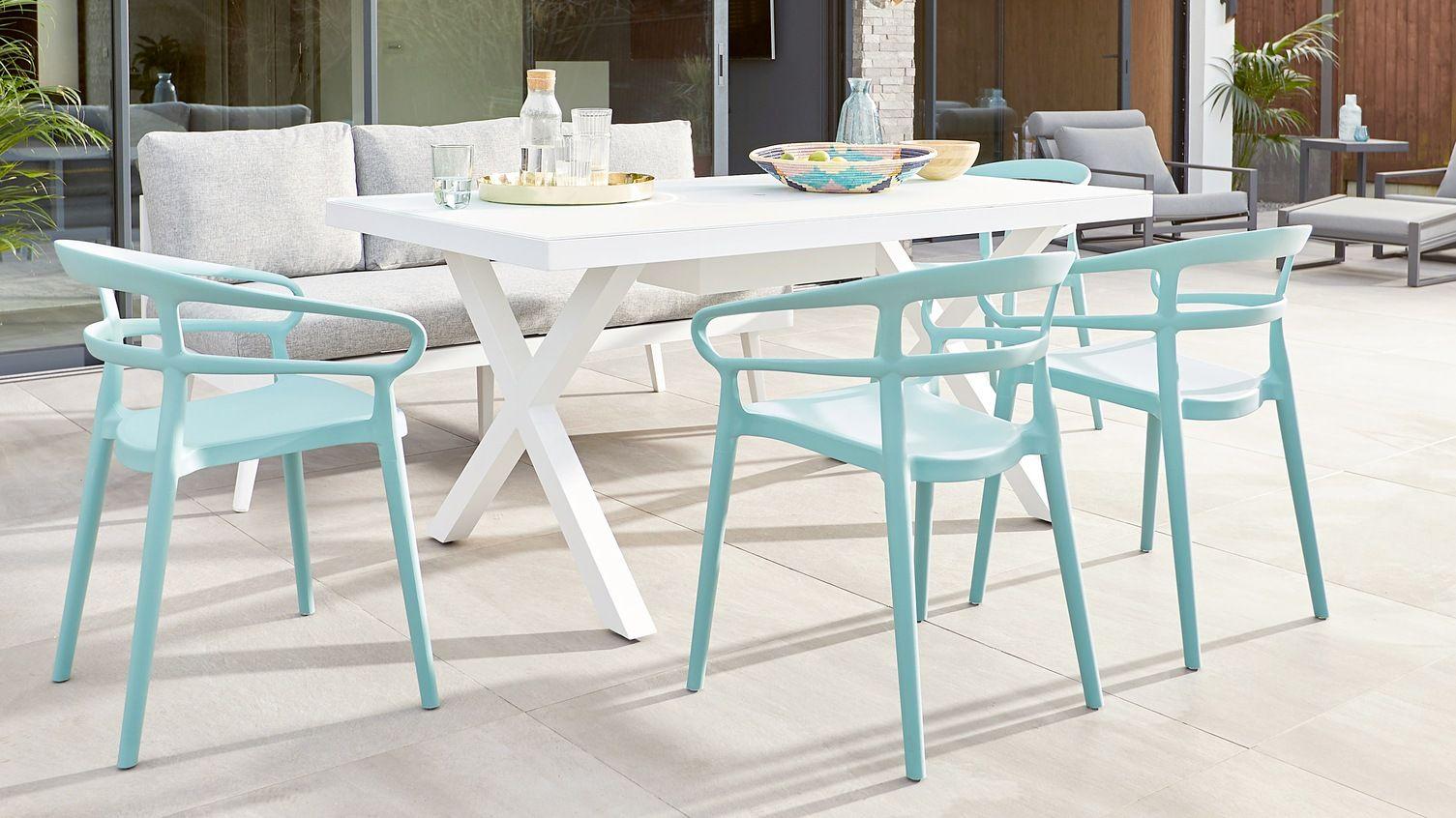 40++ Rio dining set 2 chairs Ideas