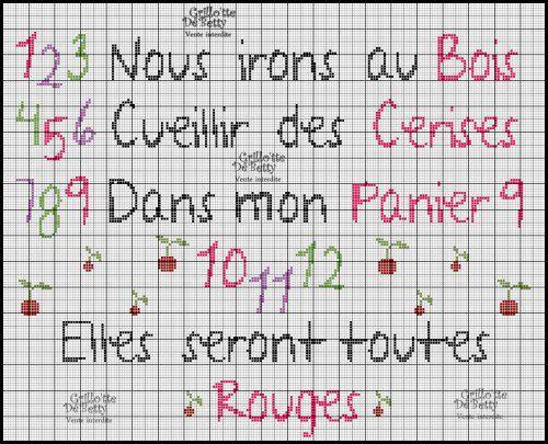 chiffres - Point de croix - Blog : http://broderiemimie44.canalblog.com/ | point croix ...