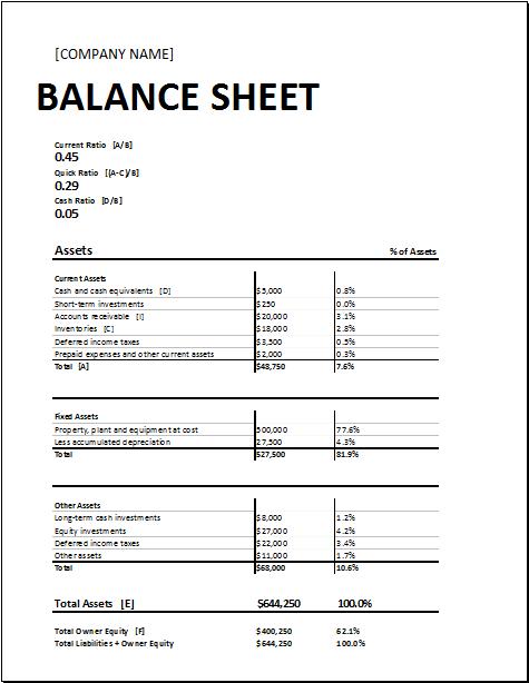 personal balance sheet template free