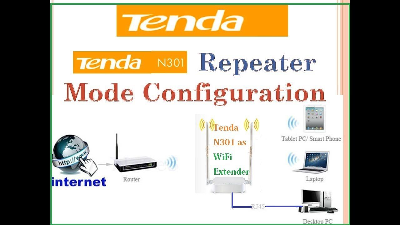 Tenda N300 Repeater Mode Configuration With Any Ap Techtrickszone N301 Wireless