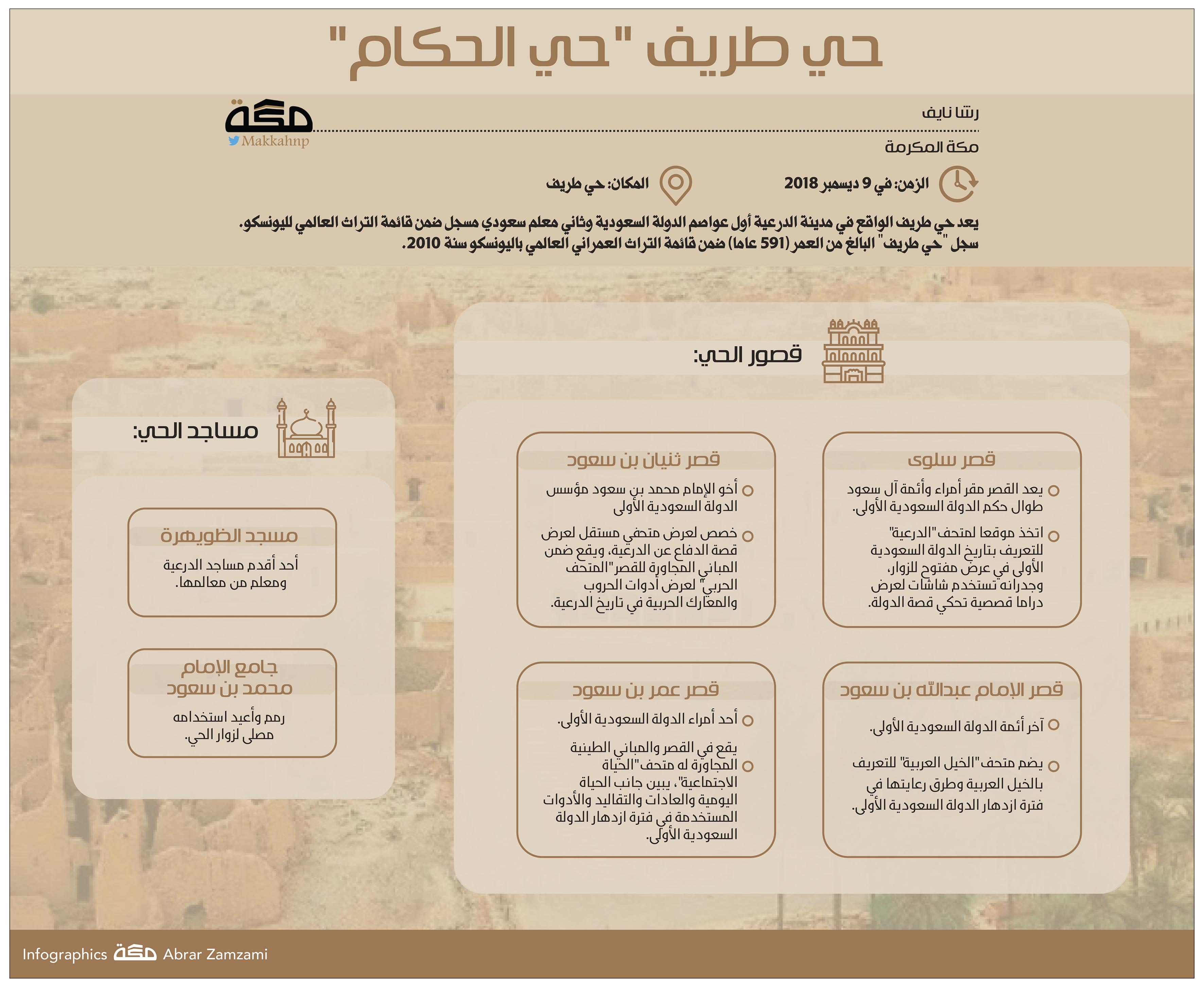 إنفوجرافيك حي طريف حي الحكام صحيفة مكة جراف Bullet Journal Infographic Personalized Items