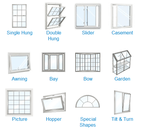 Popular Window Styles Window Styles Window Types Style New Home Windows