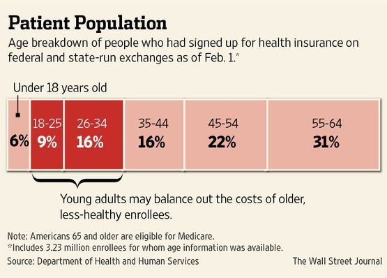 Health Plans Rush To Size Up New Clients Health How To Plan