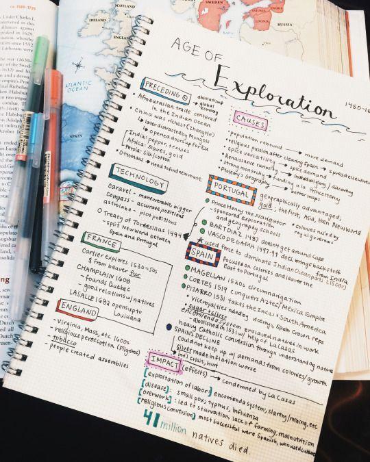 imstudyingok: making progress on my european history notes, a lot of