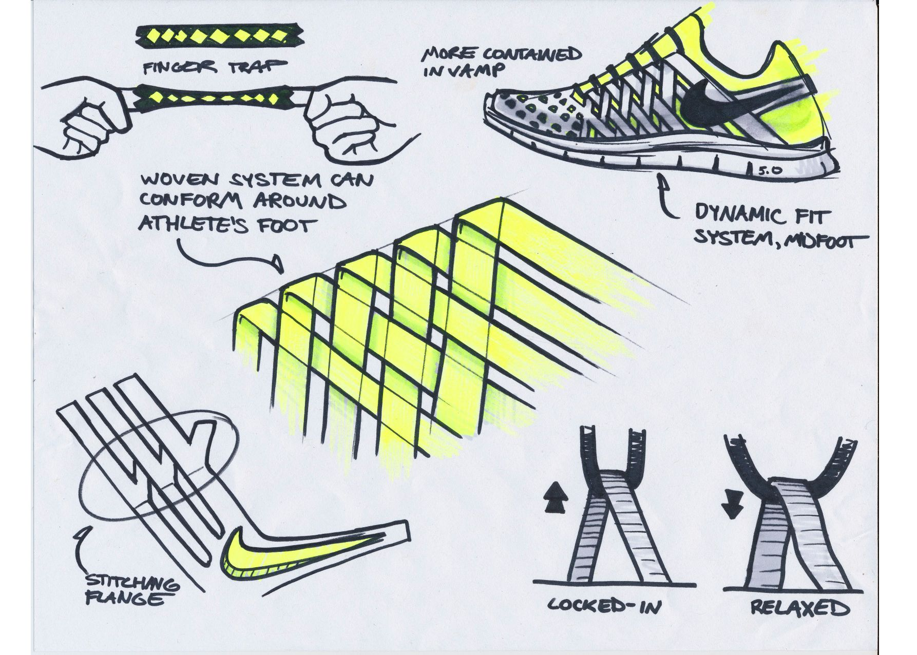 Behind the Design Process: Nike Free Trainer Shoe Inspired by Chinese  finger trap device - SolidSmack -