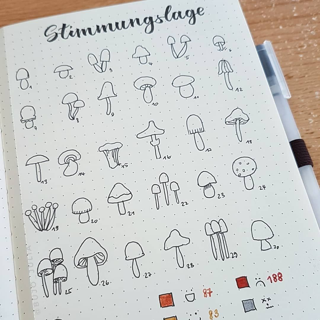 "JULIA✨ on Instagram: ""My mood tracker for this month. There are a lot of mushrooms to colour in!"