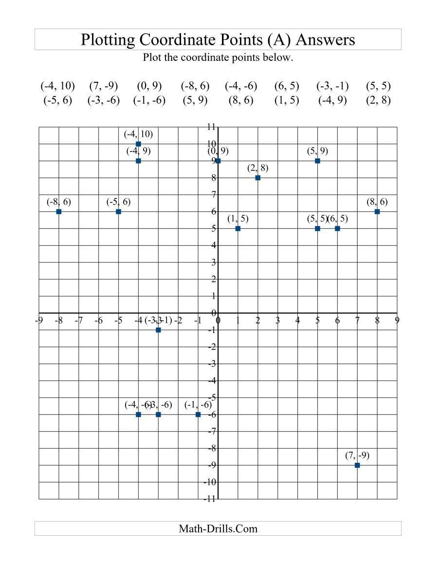 Midpoint And Distance Worksheet The Plotting Coordinate Points All Math Worksheet Page 2 In 2020 Coordinate Plane Worksheets Math Worksheets Geometry Worksheets