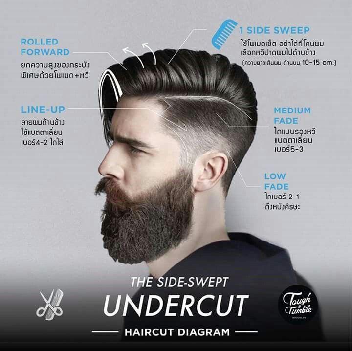 Men's Popular Hairstyles Stunning Pinเรื่องของผม หาดใหญ่ On Men's Hairstyles  Pinterest  Hair Cuts