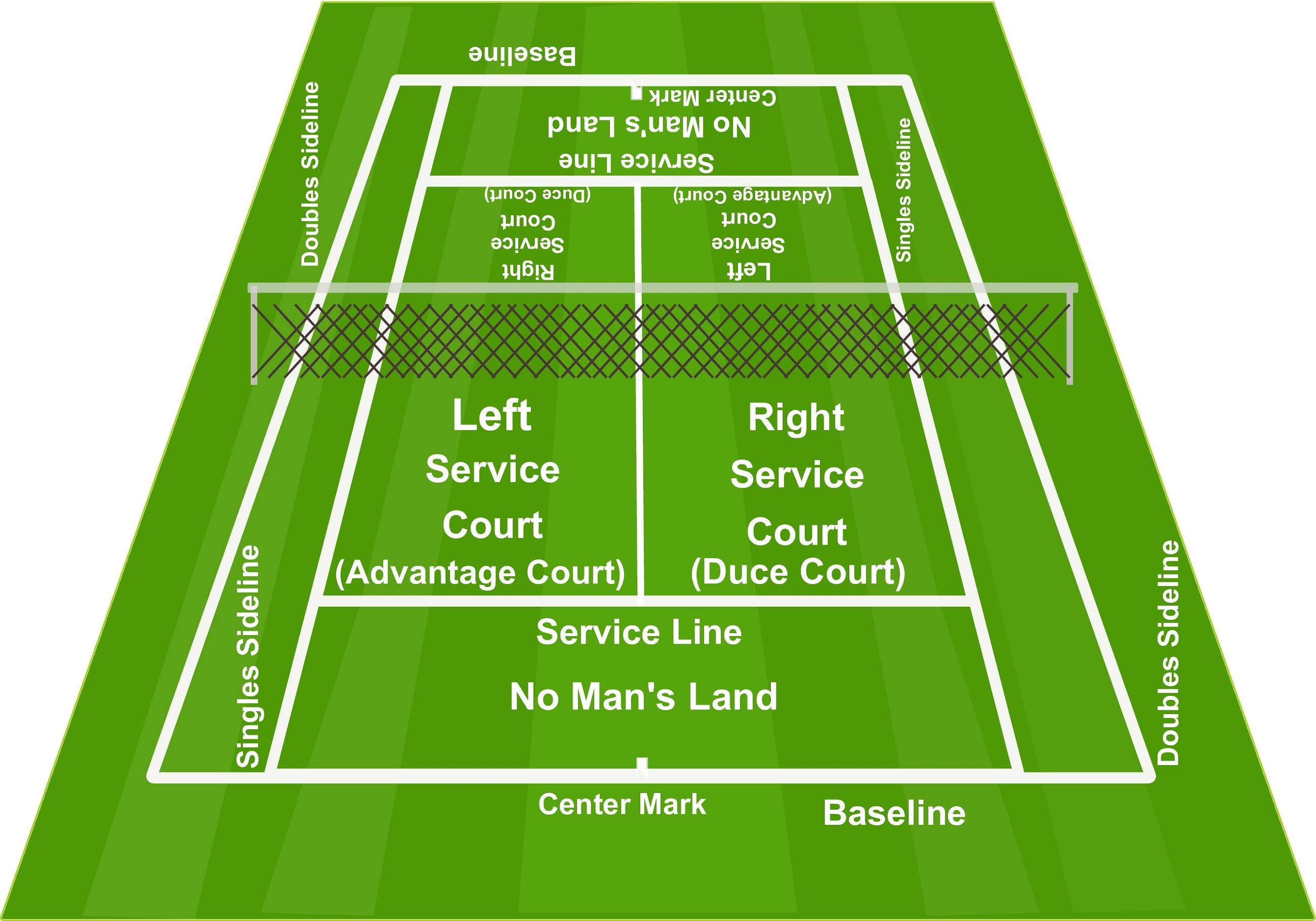 Tennis Court Diagram Labeled Printable Diagram Tennis Court Tennis Court