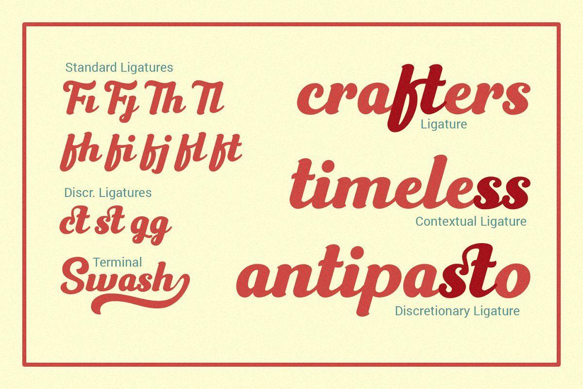 Frunch in 2020 Bold script font, Bold fonts, Lower case