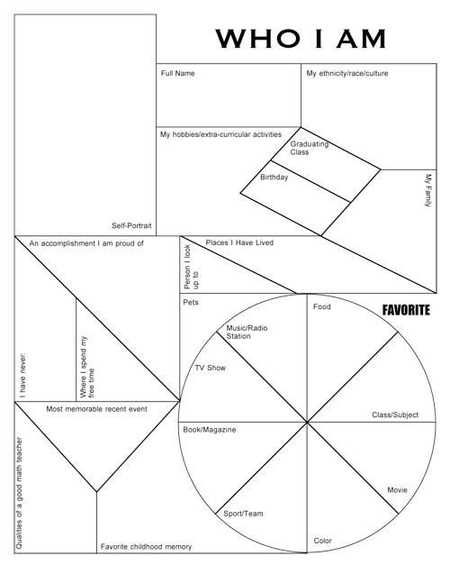 Character creation sheet for writers Characters Pinterest - copy tabla periodica dinamica interactiva