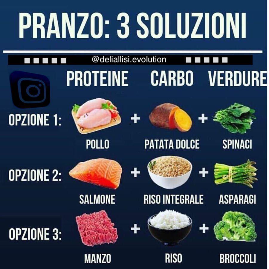 Cosa Fare A Pranzo pin on diet tips