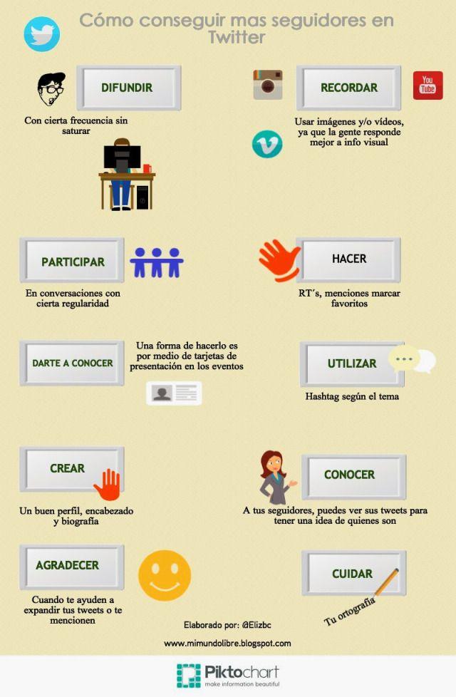 Cómo Conseguir Más Seguidores En Twitter Infografia Infographic Socialmedia Redes Sociales Twitter Infografia Y Marketing