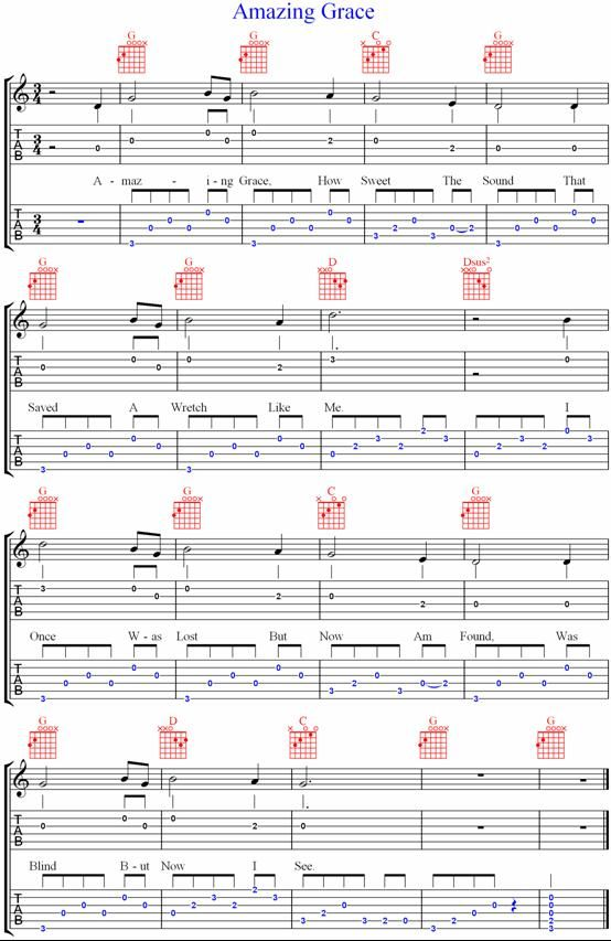 amazing grace chords in c pdf