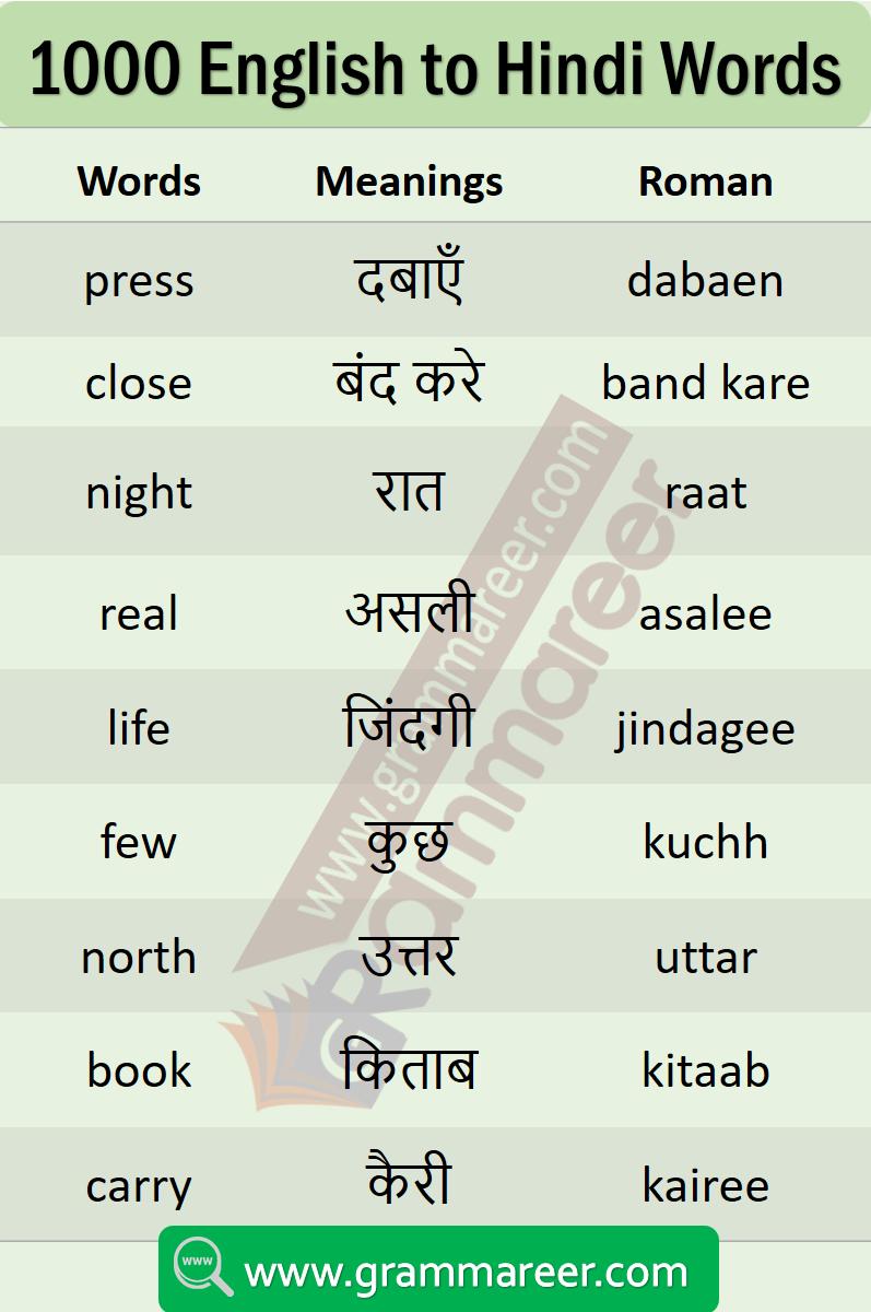 Pin on English Learning through Hindi