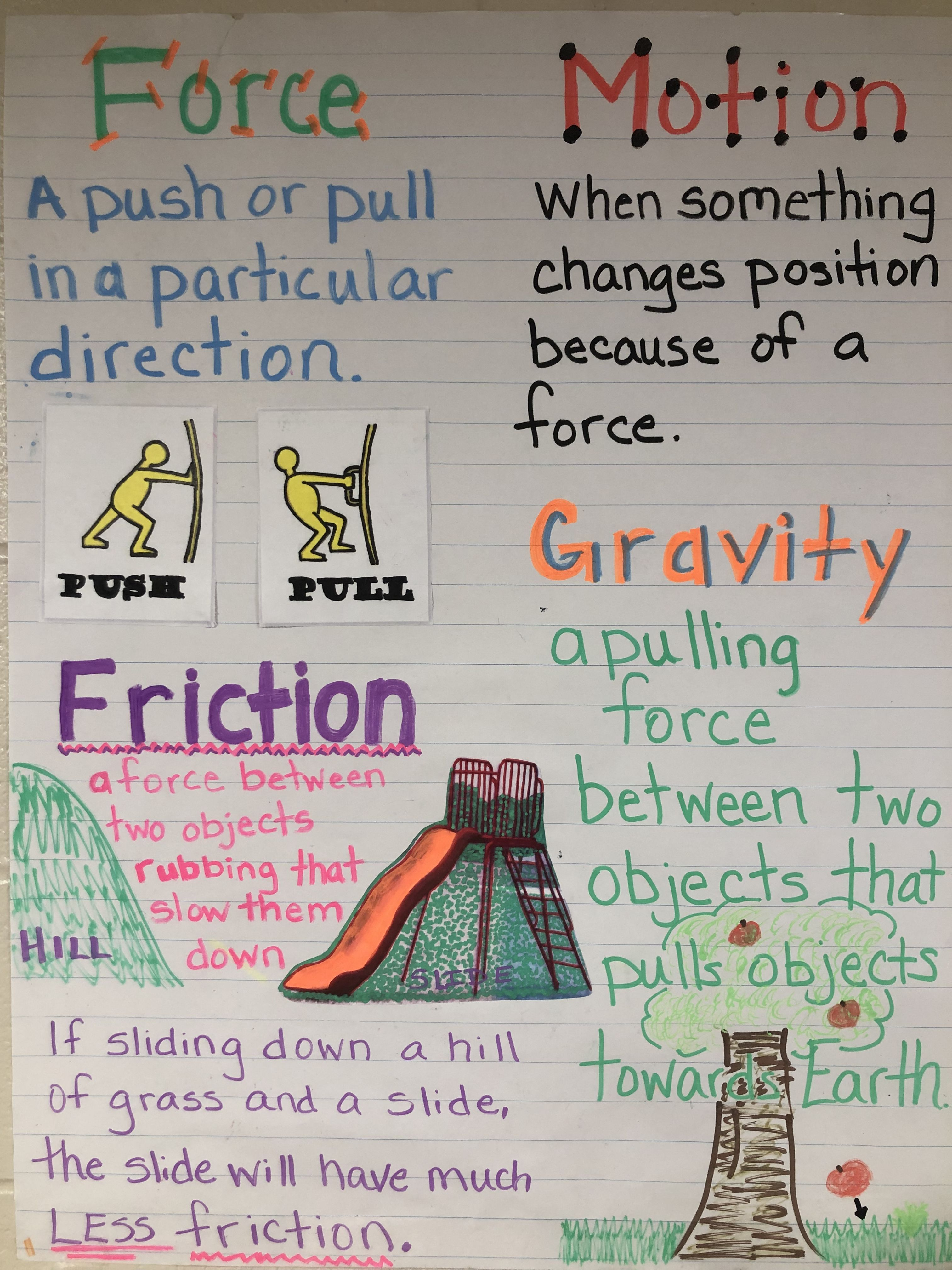 hight resolution of Forces and Motion: Friction