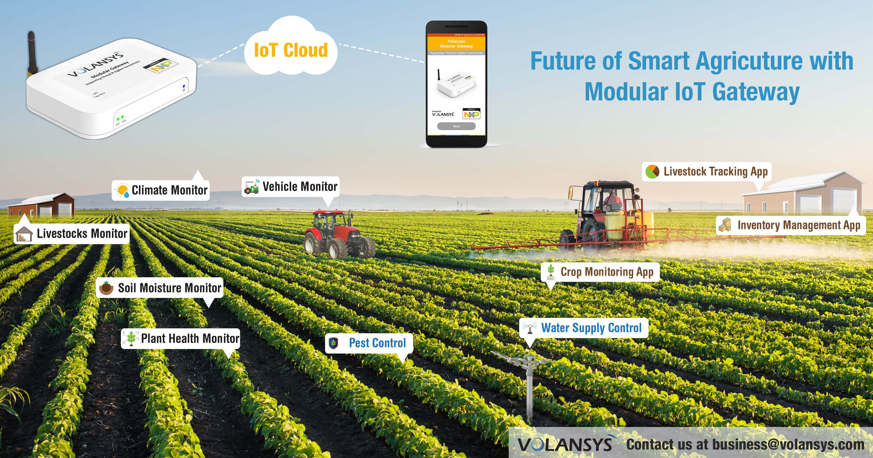 Future Of Smart Agriculture With Modular Iot Gateway
