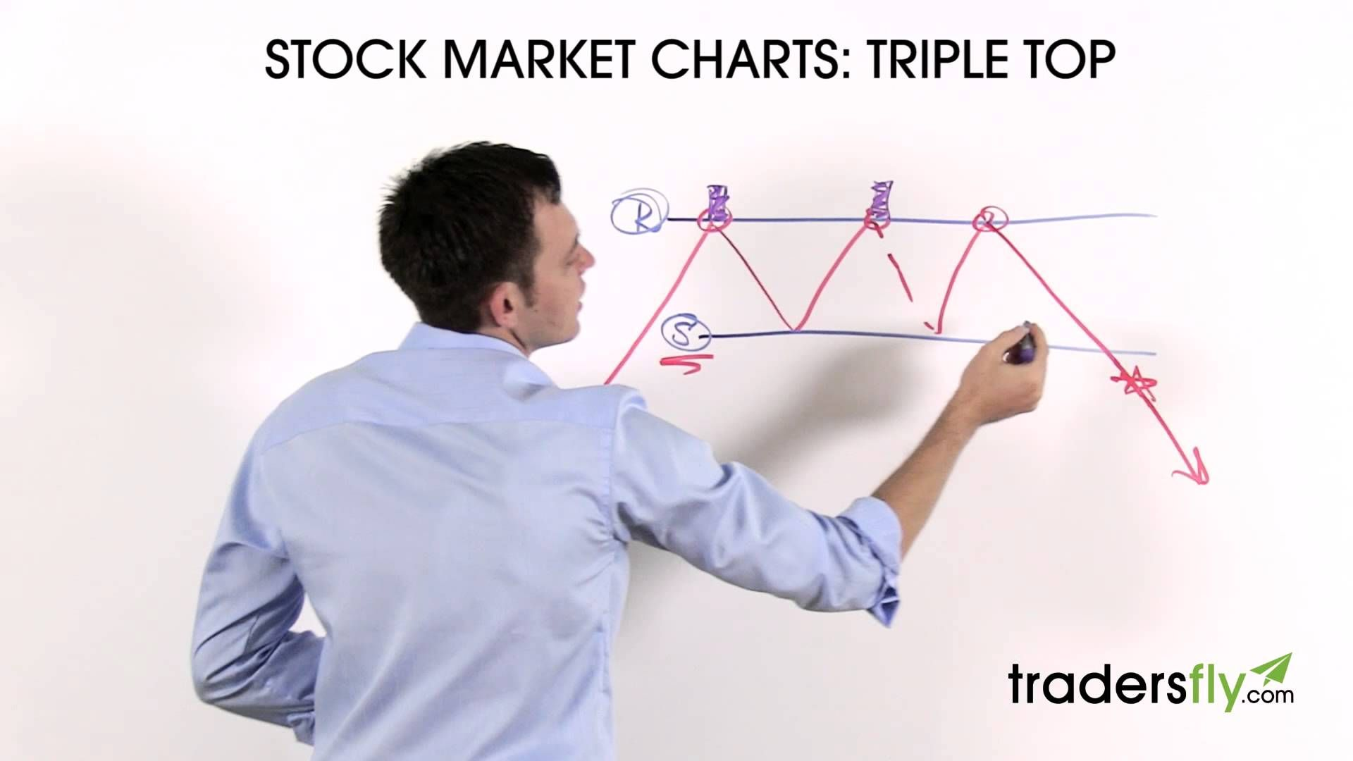 Trading the triple top stock chart pattern technical analysis trading the triple top stock chart pattern technical analysis geenschuldenfo Image collections