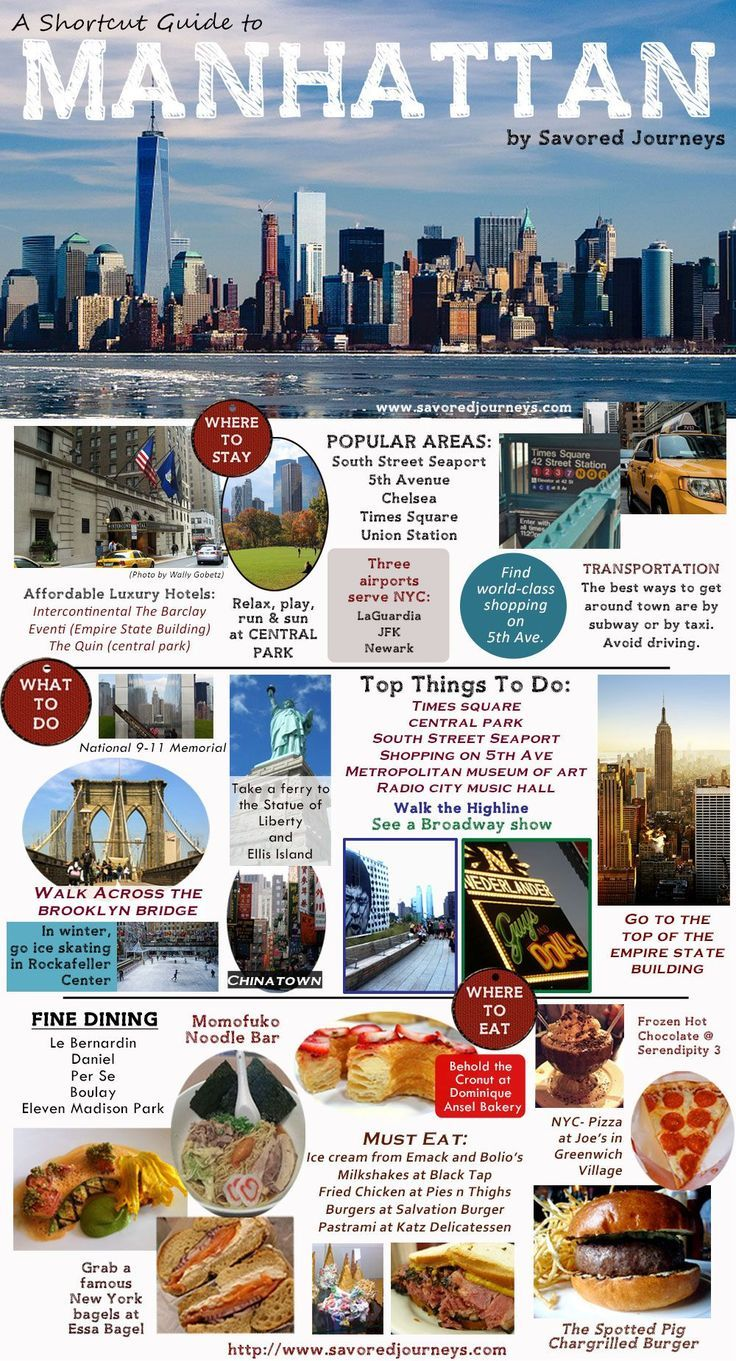 Shortcut Travel Guide to Manhattan, NYC | Savored Journeys
