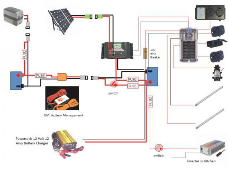 wiring diagram for a camper – the wiring diagram  camper