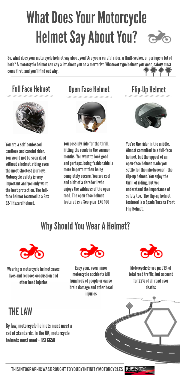 What does your motorcycle helmet say about you?