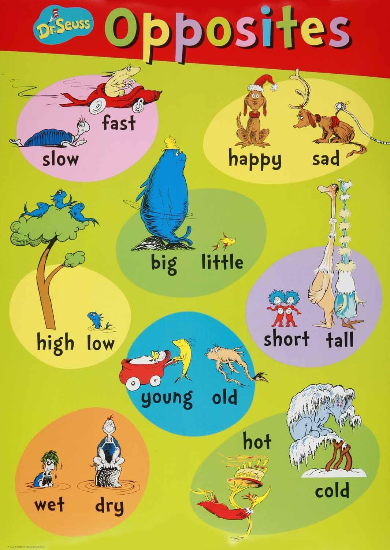 Dr. Seuss™ Beginning Concepts Bulletin Board Set | Bulletin board ...