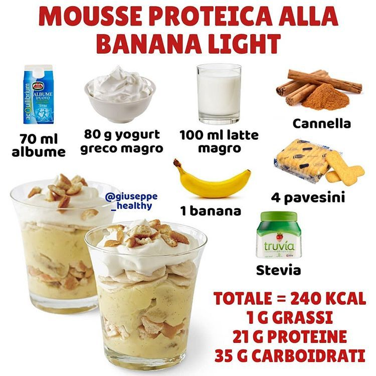 1c080f1af4f51dbf9f182818d81753bf - Ricette Proteiche