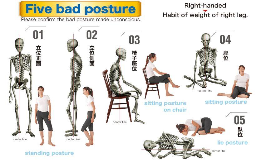 Bad Posture Meme