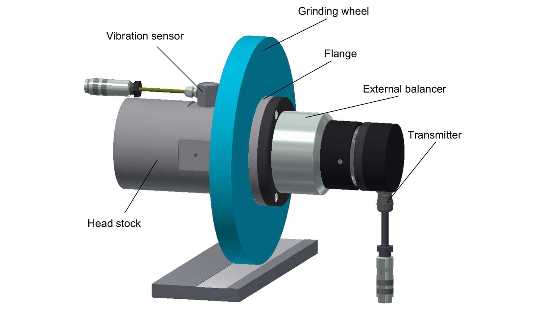 How To Make Static Balance Of The Grinding Wheel Forture Tools Blog Pictures Grind Table Fan