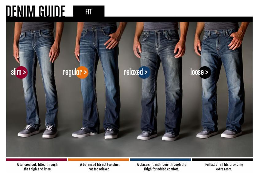 Claves Para Elegir Los Pantalones Vaqueros Para Hombre Pantalones Vaqueros Hombre Vaqueros Hombre Pantalones De Vestir Hombre