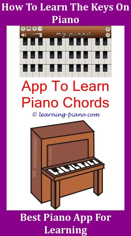 Learn Piano Scales And Chordslearnpianolessons Bluetooth Midi