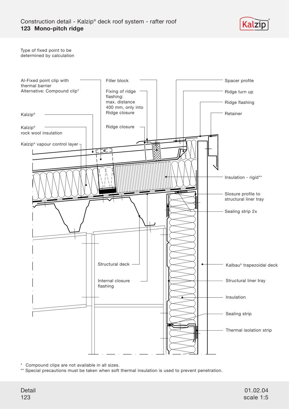 how to read construction drawings pdf