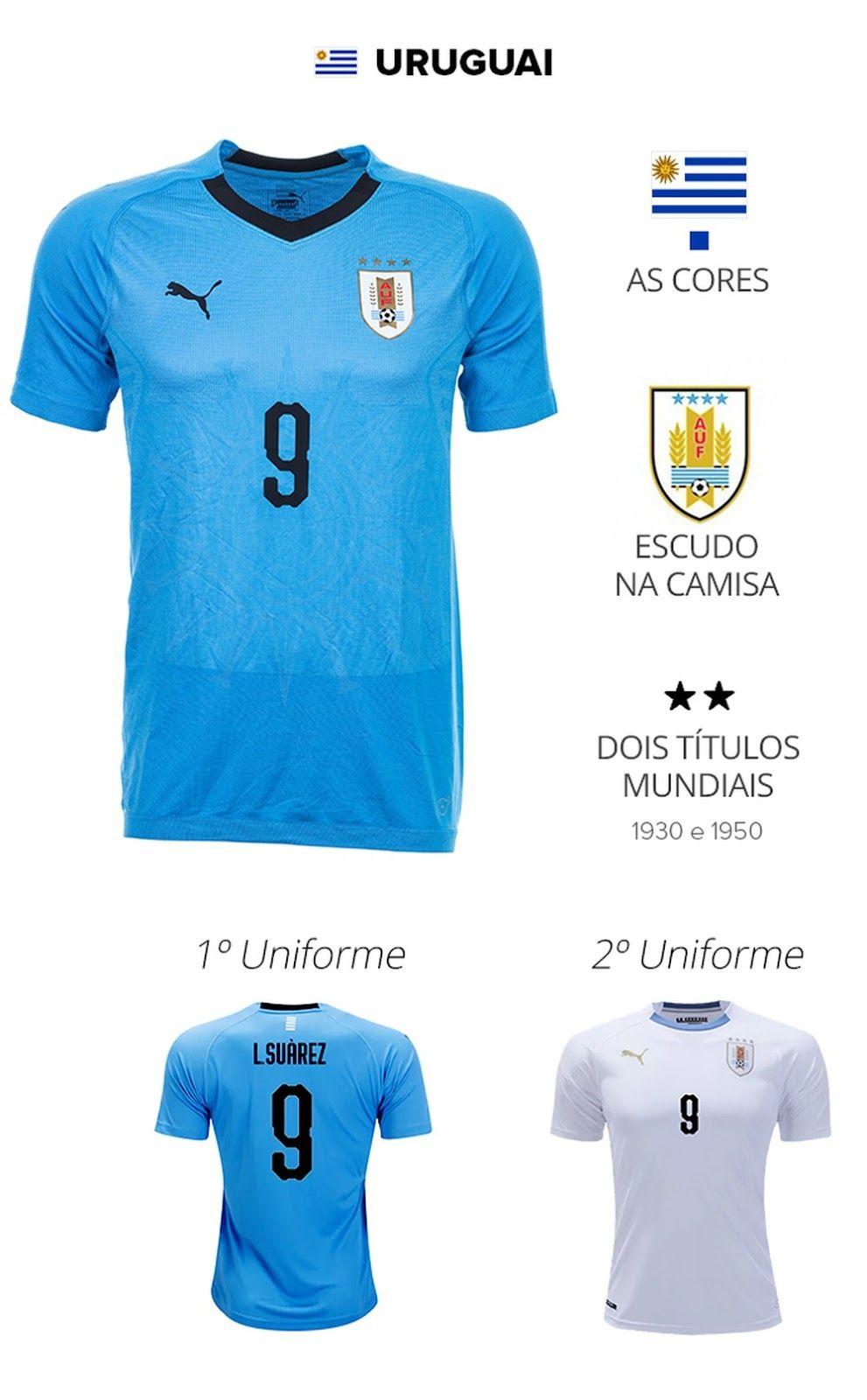 7da5c83e1 Uruguai