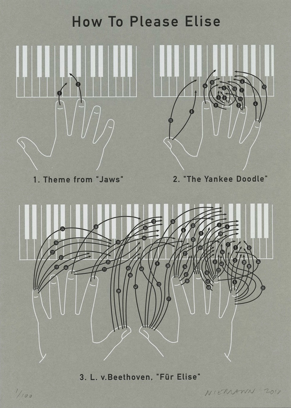 Become a Piano Savant with This Clever Guide to Classic
