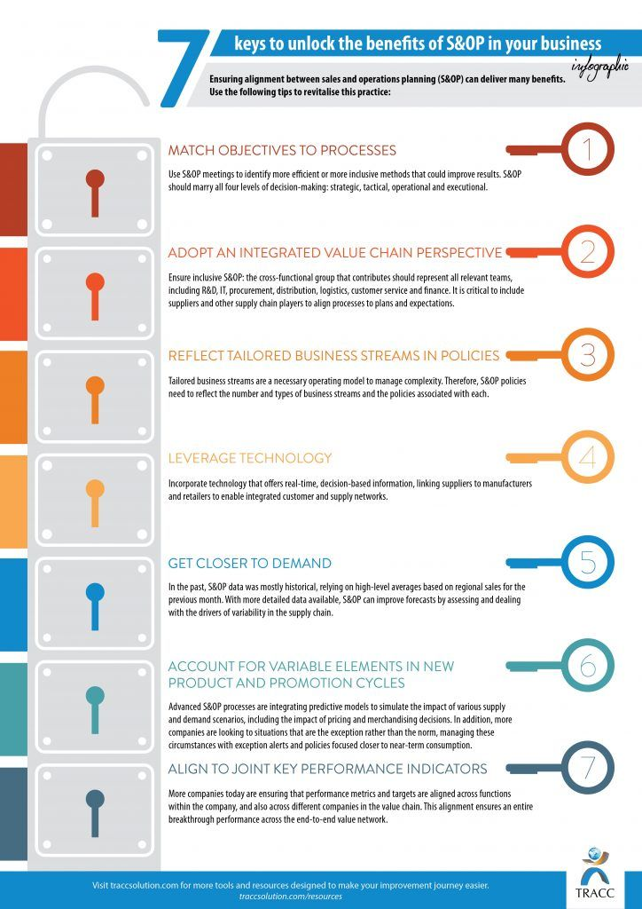 Technology Provider Business Models  Business  Marketing