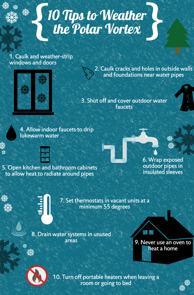 Here S 10 Tips To Winterize Your Property As Winteriscoming Prepare For The Polarvortex