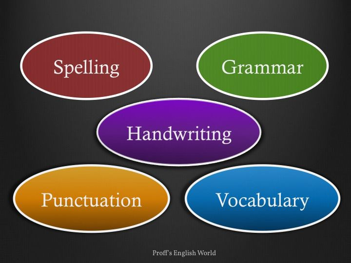 FCE email ppt | English Material | Lesson plans