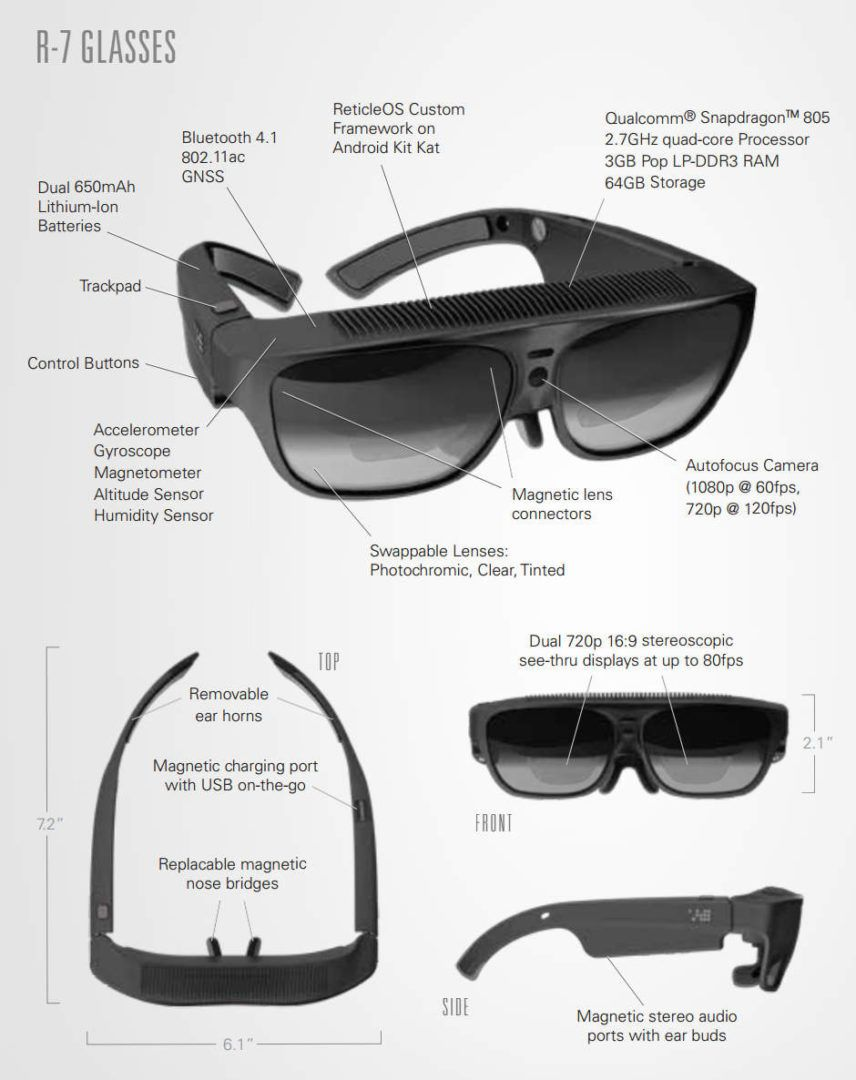 b4dc68ffe4 ODG R-7 AR Glasses