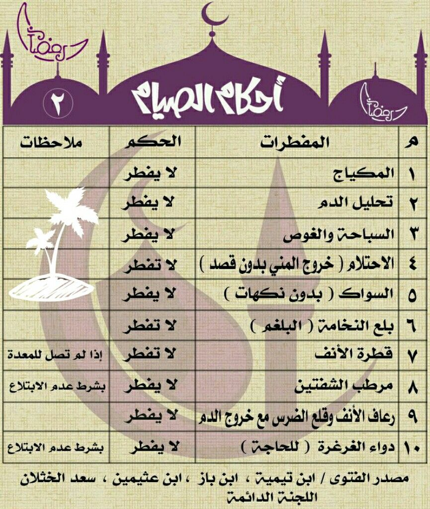 Pin By Israa Said On Israa Said Words Word Search Puzzle Sayings