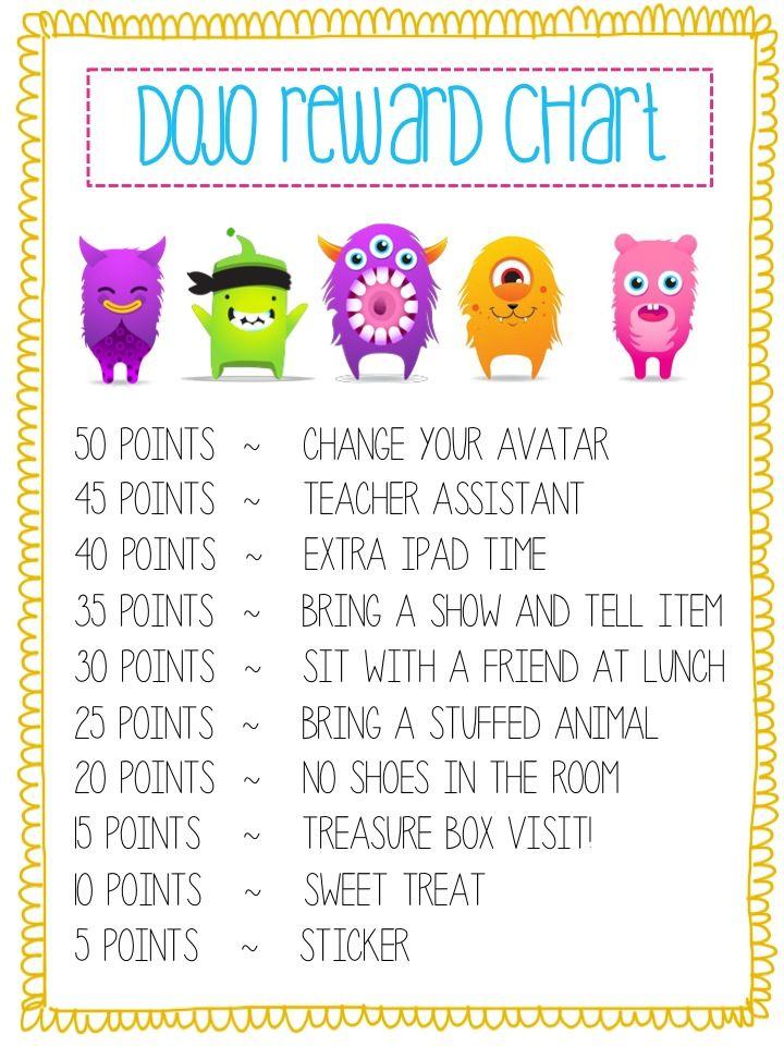 Classroom Reward Ideas For Middle School ~ Monday made it class management addition