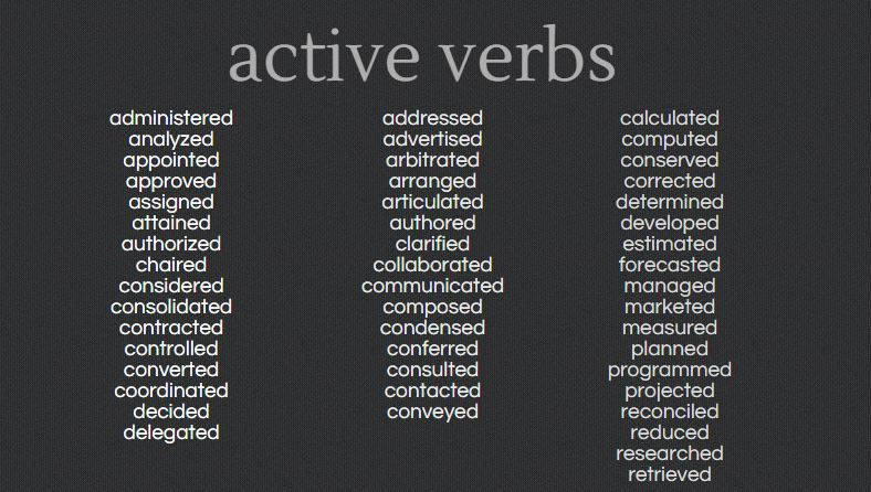 How to use active verbs in a motivation letter cv writing tips how to use active verbs in a motivation letter spiritdancerdesigns Image collections